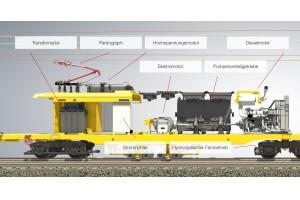 Der neue HybridantriebswagenFoto: Plasser & Theurer