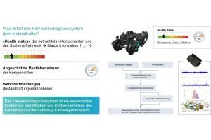 RRX Deutscher Mobilitätspreis SchemaBild: Siemens Mobility
